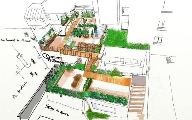Jardins partag s dans le quartier de l 39 horloge for Exemple de plan de jardin