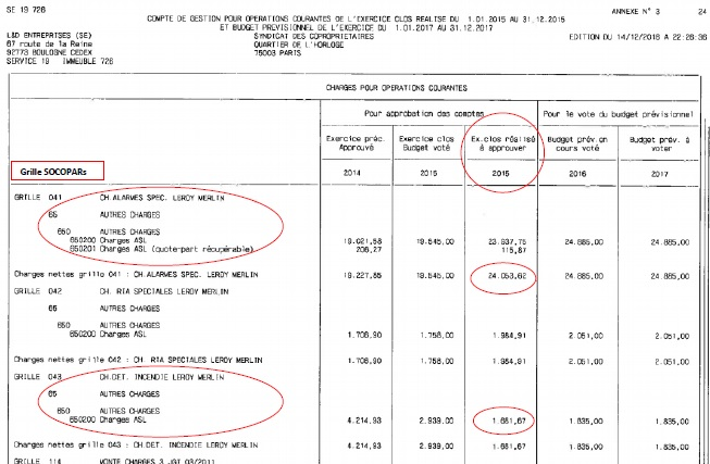 Extrait de la comptabilité de la copropriété SOCOPAR par le syndic de copropriété LOISELET & DAIGREMONT.