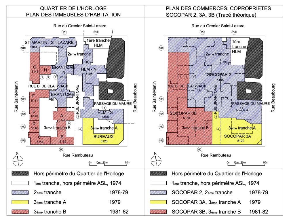 L'organisation ''en volumes'' permet de superposer plusieurs copropriétés distinctes sur le même sol.  Des commerces en rez-de-chaussée et des habitations au-dessus dans le cas du Quartier de l'Horloge.